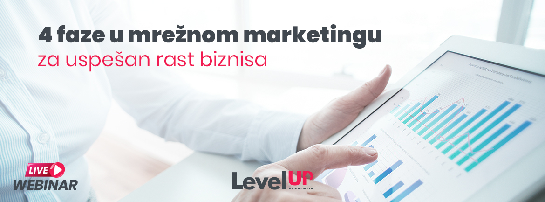 4 faze u Mrežnom Marketingu za uspešan rast biznisa
